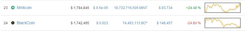http://bitomatics.ru/Files/2014/7d6e50ad-328c-42fc-aac8-e51854c41254.jpg